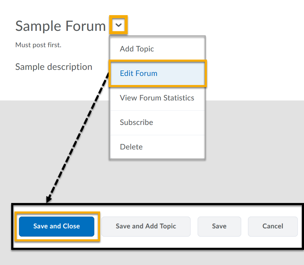Forum menu expanded to the Edit Forum option. Dotted arrow pointing to Save and Close highlighted.
